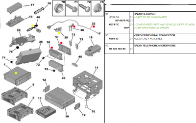 Citroen c5 2009, Fitting genuine bluetooth module - French