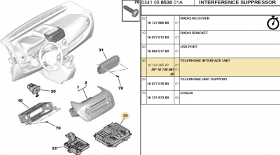 Citroen - Relay - Bluetooth problems - Page 2 - French Car Forum