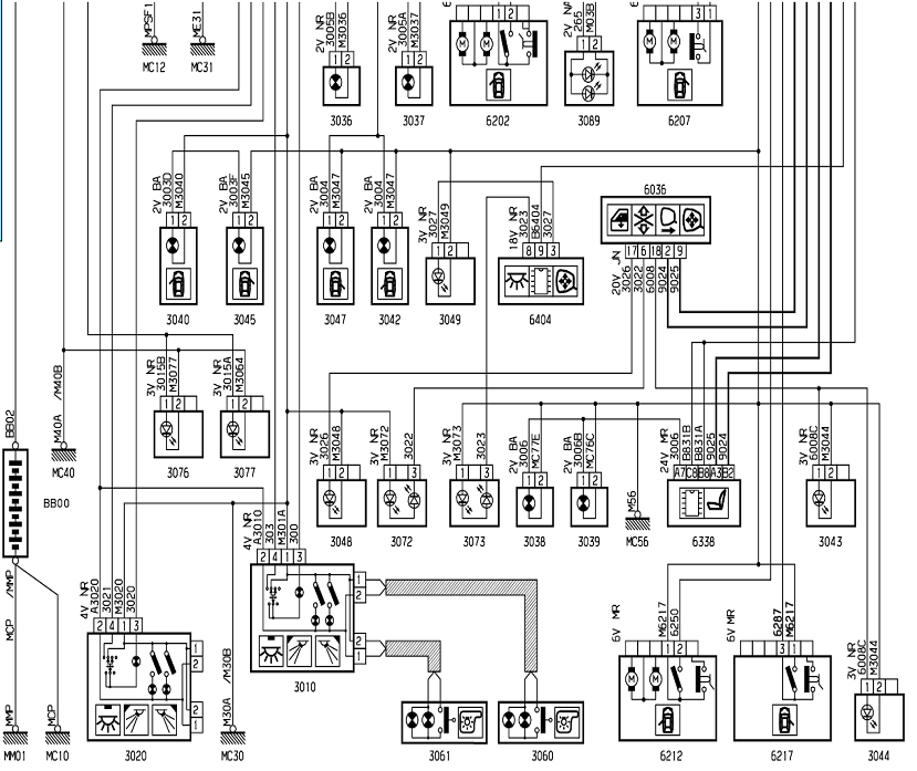 Citroen C5 Wiring Diagram