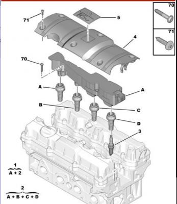 Citroen C2 P1337 fault code - French Car Forum