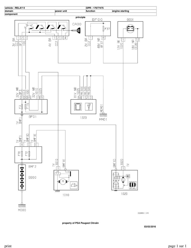 Citroen Jumper 2 2 Hdi Wiring Diagram | Wiring Diagram on diagram for hub, diagram for egr valve, diagram for heater core, diagram for alternator, diagram for fan clutch, diagram for transmission, diagram for a pillar, diagram for water pump, diagram for brake proportioning valve, diagram for belt tensioner, diagram for head, diagram for ignition switch,