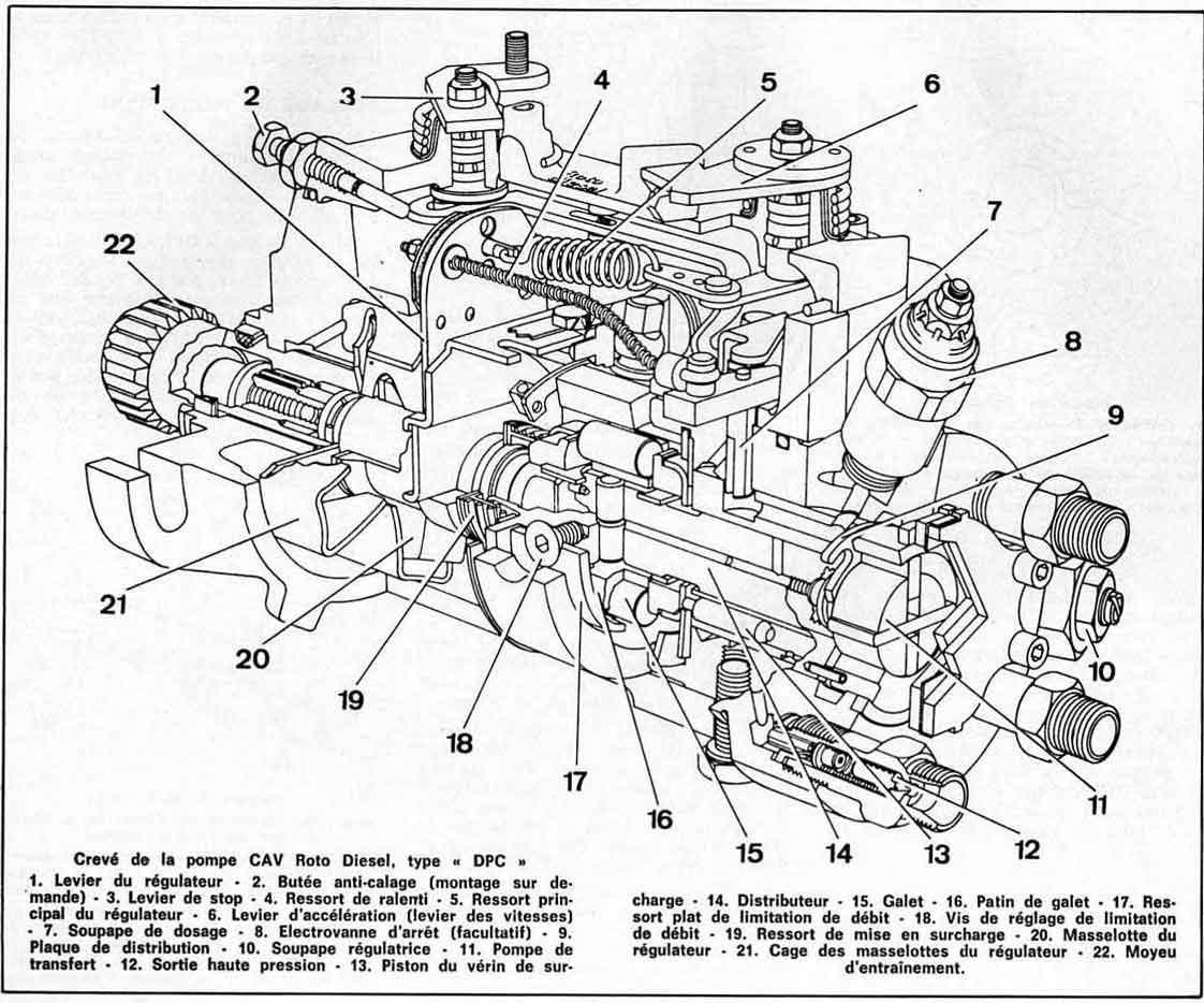 Lucas Cav Fuel Injection Pump Diagram - Wiring Diagram Source