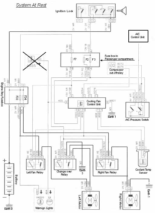 Cooling System Diagram Photo French Car Forum - Wiring Diagram DB