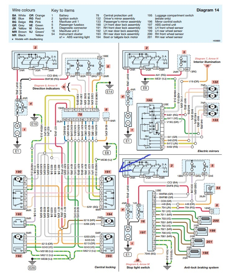 citroen xsara 2 wiring diagram wiring diagram write Citroen C5 Picasso
